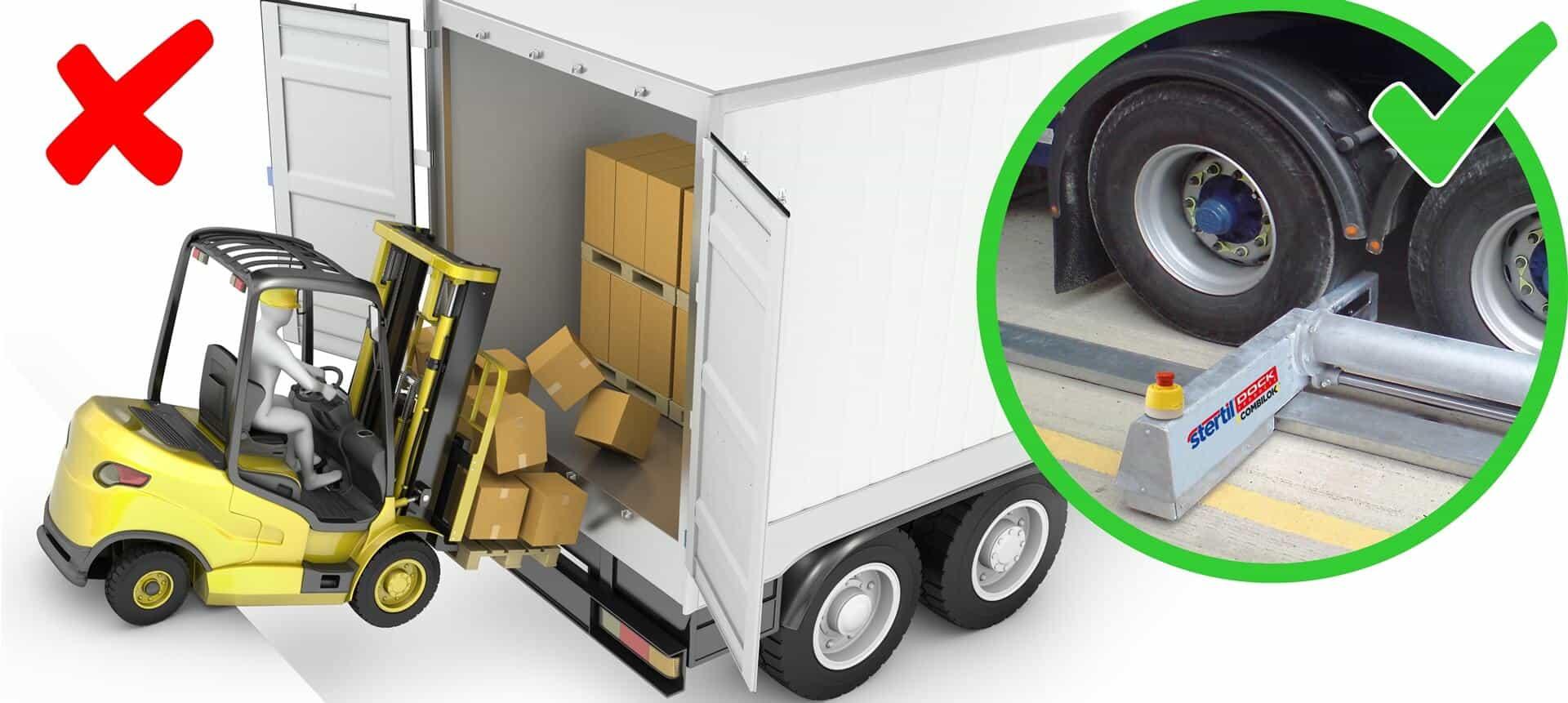 blocare roata camion