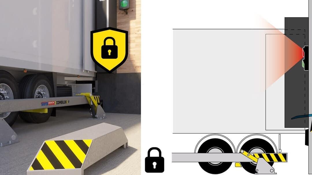 COMBILOK G2- sistem automat de blocare a camioanelor în stația de încărcare